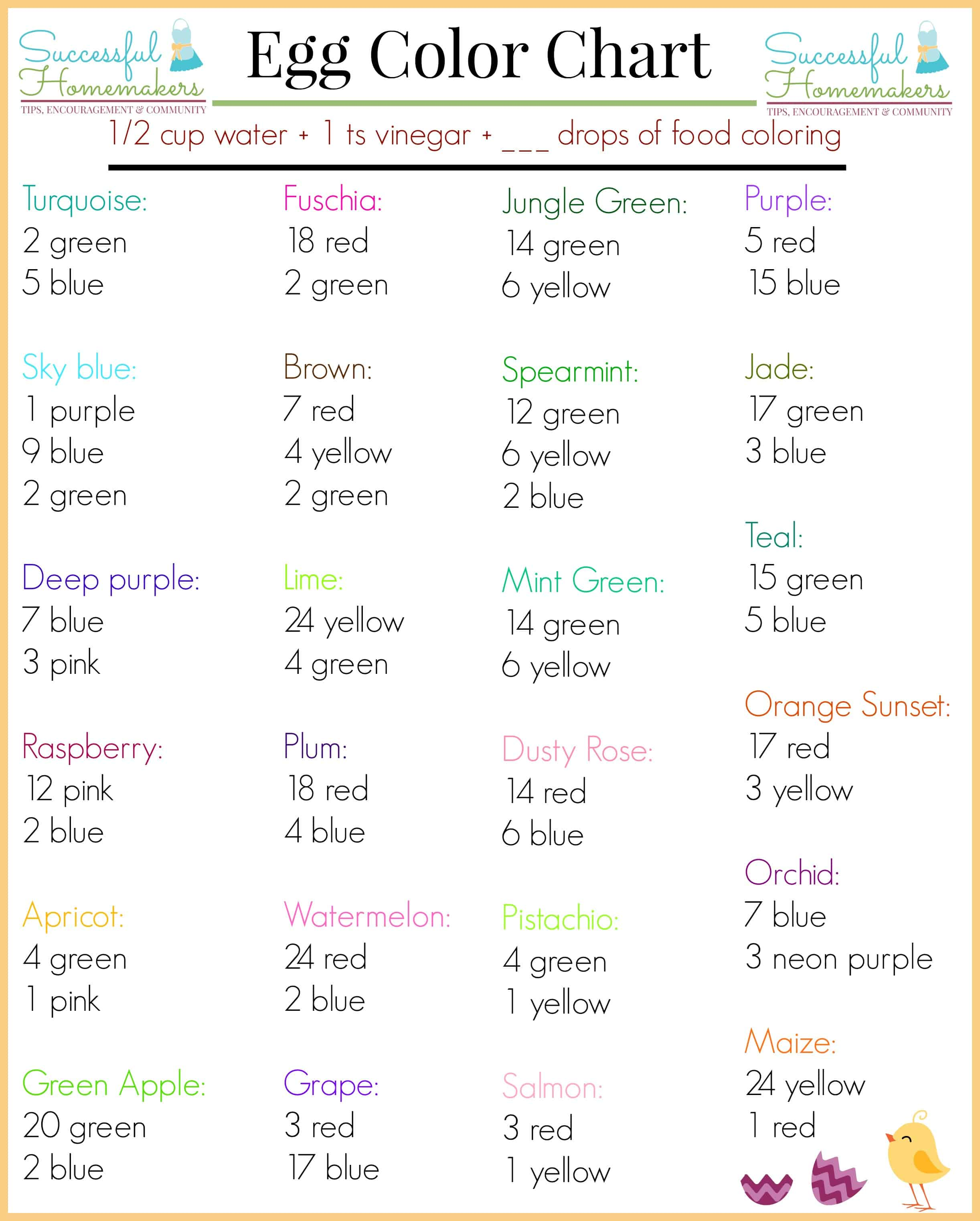 image relating to Printable Color Chart called Egg Decorating Charts for Easter!